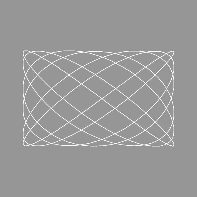 lissajous curves